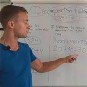 Cours Particuliers de Maths - Limoges ou Online - Professeur de Mathématiques